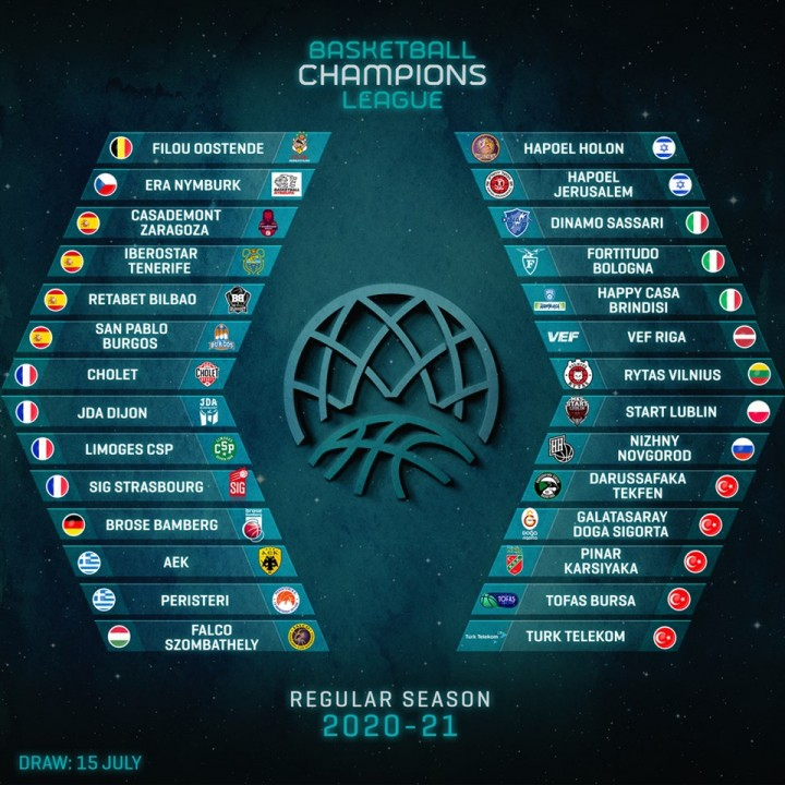 La Basketball Champions League 2020-2021 ya tiene ...