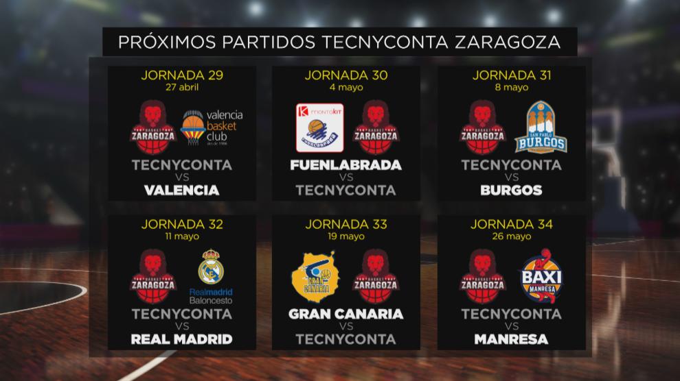 Calendario Tecnyconta.El Tecncyonta Zaragoza Y Sus Cuentas De Cara Al Playoff Aragon