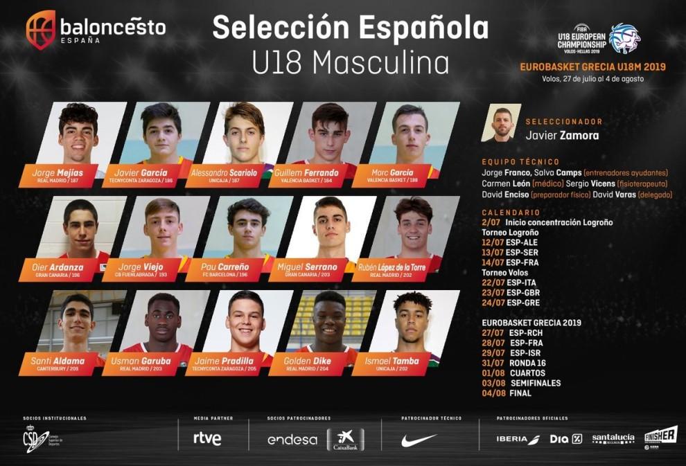 Calendario Tecnyconta.Javier Garcia Y Jaime Pradilla En La Lista De 15 Jugadores De La
